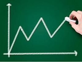Аналіз поточних цін